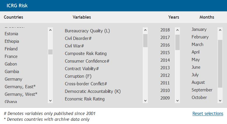 ICRG Risk راهنمای بین المللی ریسک کشوری (ICRG) International Country Risk Guideگیگاپیپر