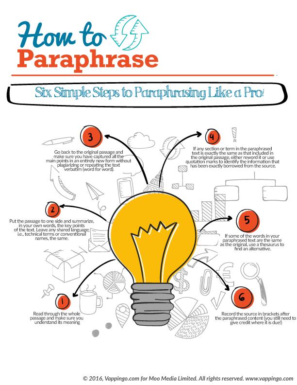 تکنیک های پارافریز (Paraphrasing) روش برای پارافریز کردن خودتان متن ها را رایگان پارافریز کنید پارافریز Paraphrase چیست؟ تکنیک های پارافریز (Paraphrasing) روش برای پارافریز کردن مقاله | پارافریز رایگان |خدمات paraphrase | نمونه از پارافریز قابل قبولگیگاپیپر