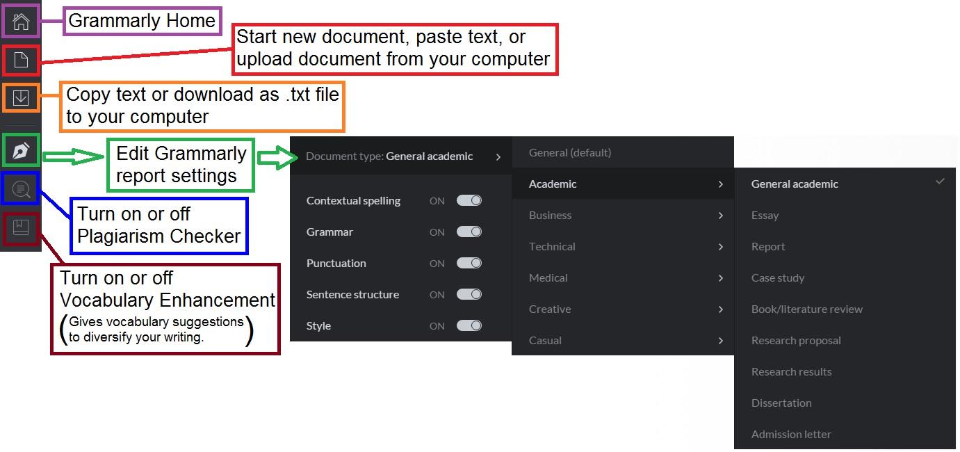 بخشهای مختلف تنظیمات Grammarly دارای Edit Grammarly Report | فروش اکانت grammarly | اکانت پریمیوم گرامرلی | خرید اکانت premium grammarly | اکانت رایگان grammarly | بررسی گرامر مقاله | چک کردن گرامر انگلیسی | پسورد گرامرلی