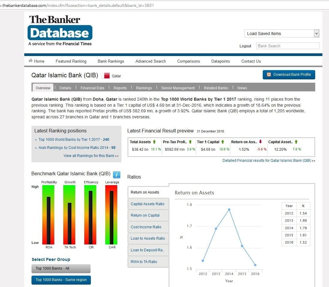 اکانت بنکر پسورد Banker | دسترسی به داده TheBanker.com | فروش پسورد اکانت دسترسی به بنکر Banker | استفاده از داده ها و صورتهای مالی بانکها | اکانت Bankerگیگاپیپرگیگاپیپر
