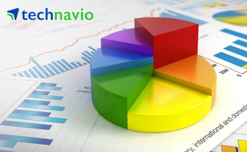 خرید گزارش از Technavio دانلود گزارشات شرکت تحقیقاتی تکنوویو Technavio دریافت مقاله از گزارشات و تحقیقات موسسه Technavio دانلود از Technavio